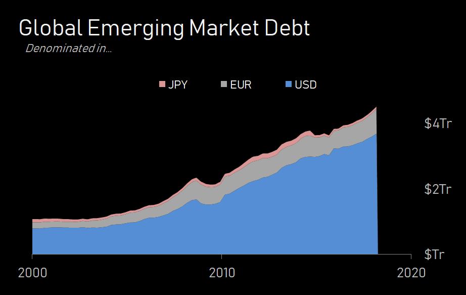 em.debt.by.fx.big.PNG