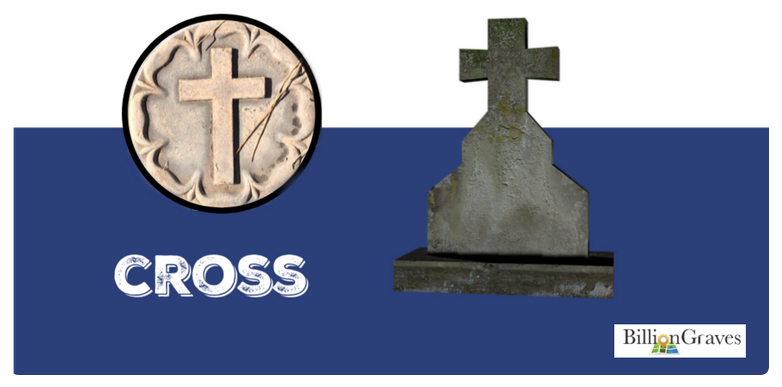 Christian Cross - The cross or crucifix is a significant symbol to Christians. In early times the Latin cross was referred to as God's mark. It is a symbol of eternal life or resurrection. The three ends may represent the Father, Son and Holy Ghost of the Trinity or faith, hope, and charity.