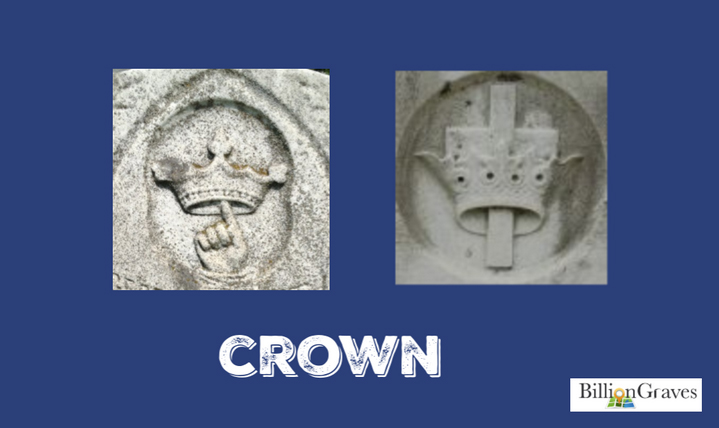 Crown - The crown typically symbolizes Christ, also known as the King of Kings. A finger pointing up through the crown indicates the deceased has gone to heaven through the power of Christ's resurrection.A crown with a cross in the center is symbolic of the departing soul gaining victory over death through Christ the King.