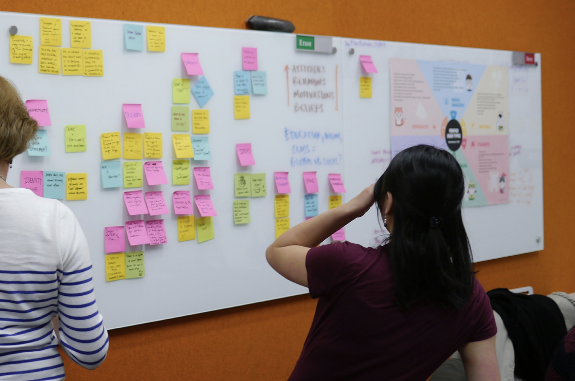 Affinity mapping in the Mozilla Portland office (August 2013)