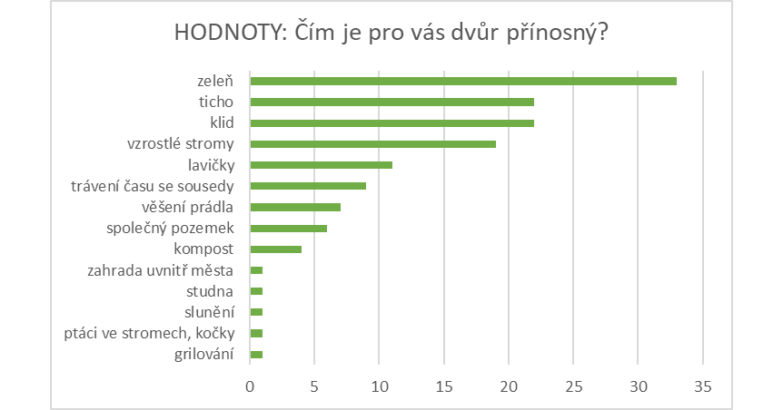 HODNOTY 5.kvetna.png