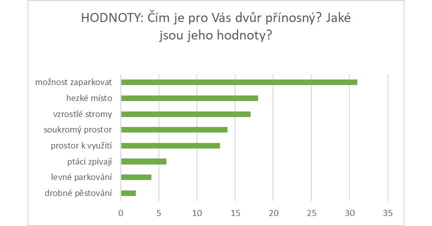 HODNOTY Nad Privozem.png