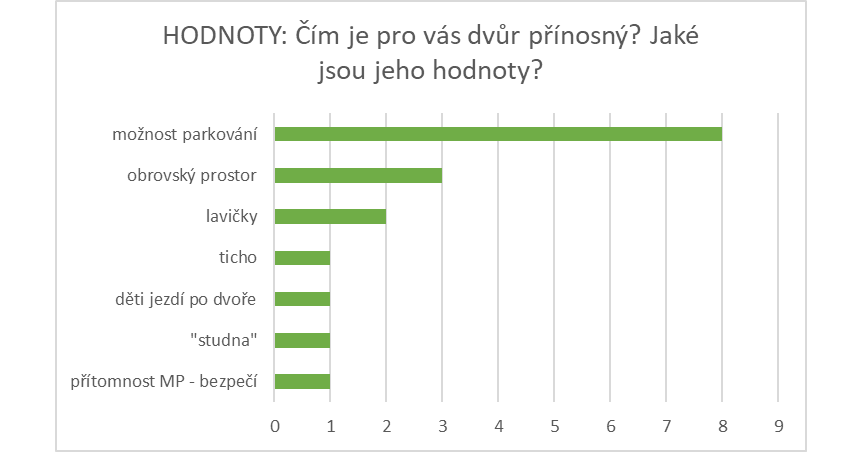HODNOTY Taborska.png