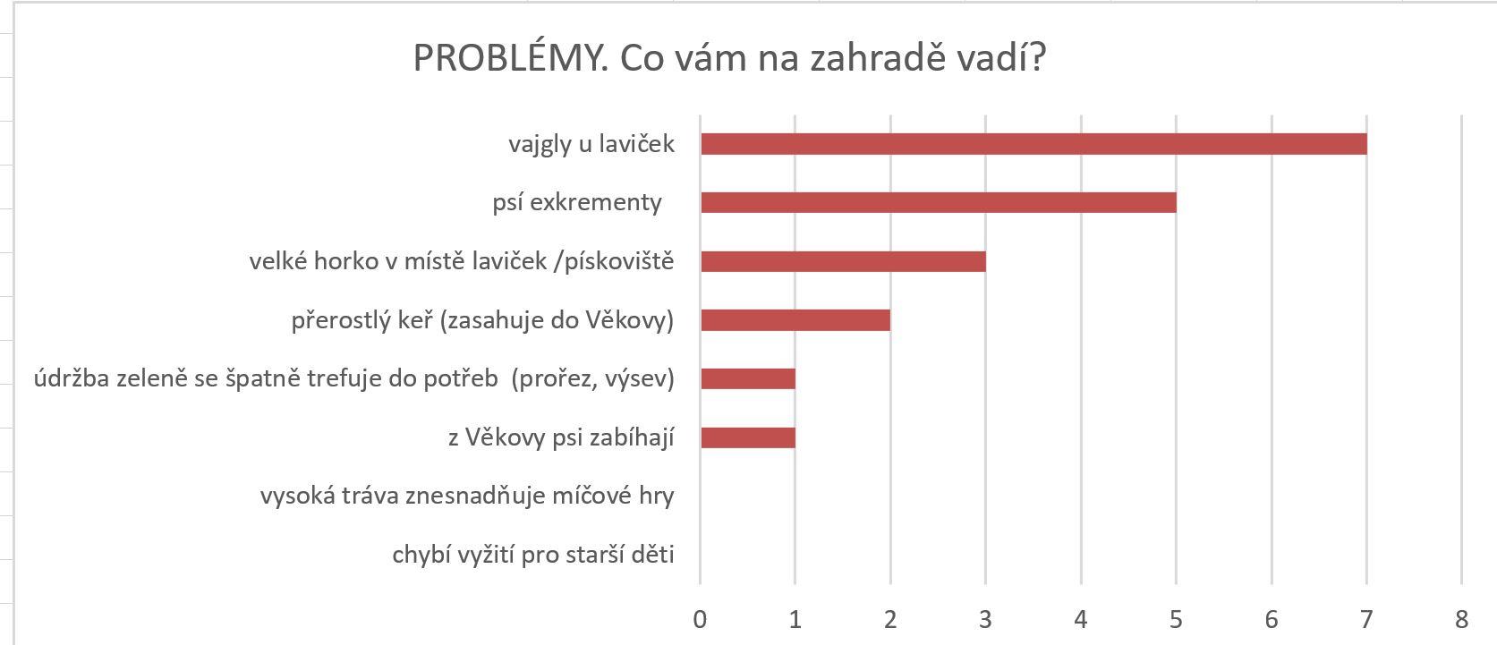 Problemy-Vekova.JPG