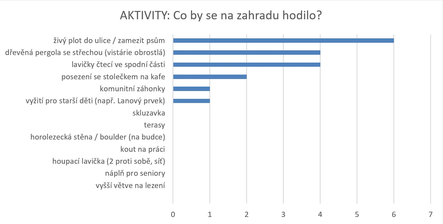 Aktivity.JPG