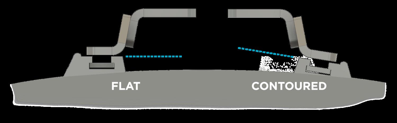 Track Contour Diagram Flat-01.png