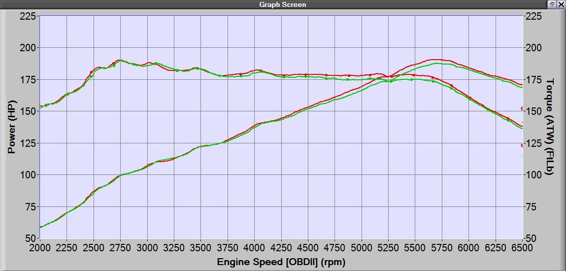 OE vs 27WON Intake