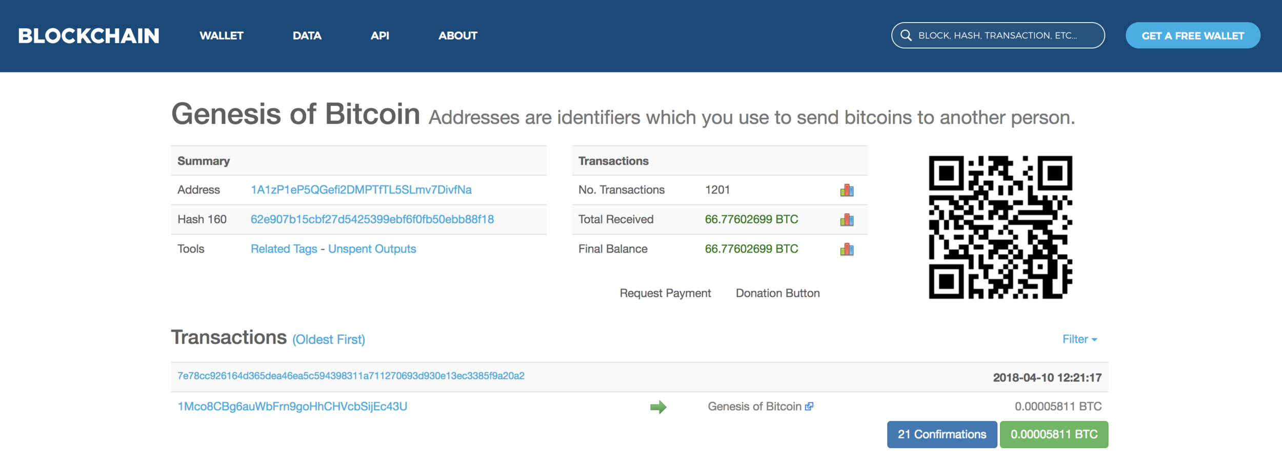 Blockchain,info Bitcoin Block Explorer