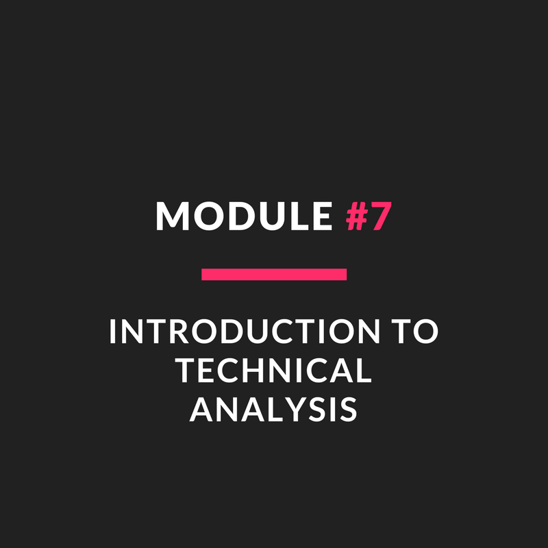 Module #7 - Introduction To Technical Analysis
