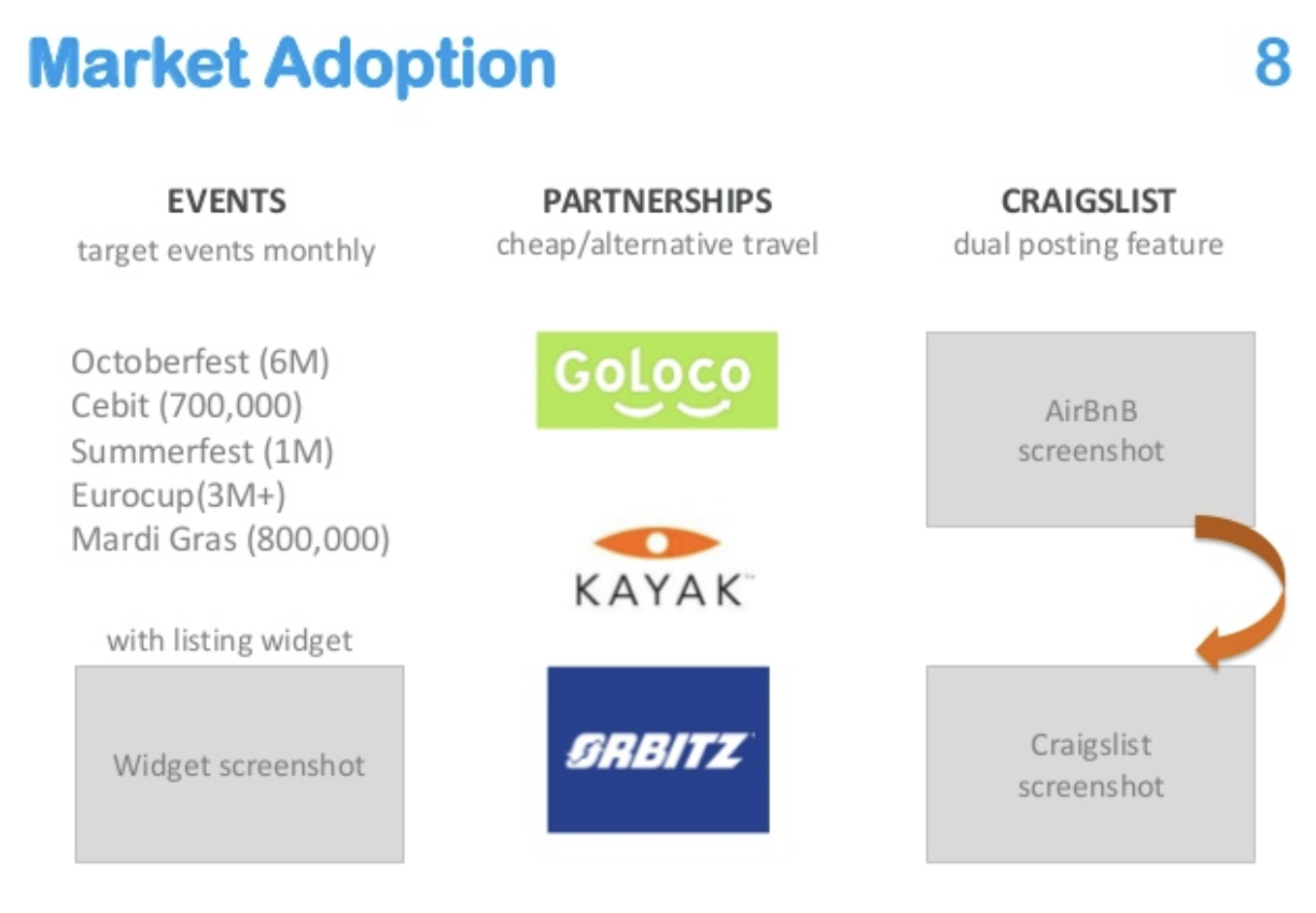 AirBNB  Pitch Deck — Market Adoption Slide