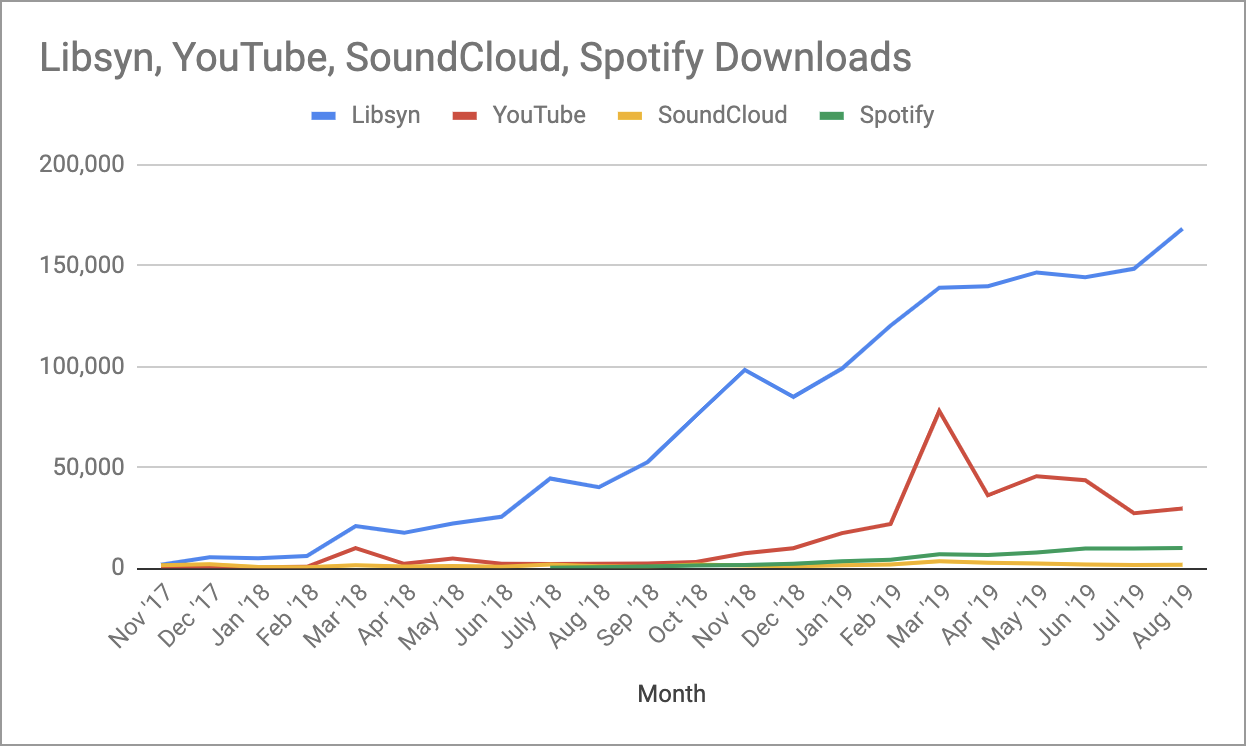 channel-downloads.png