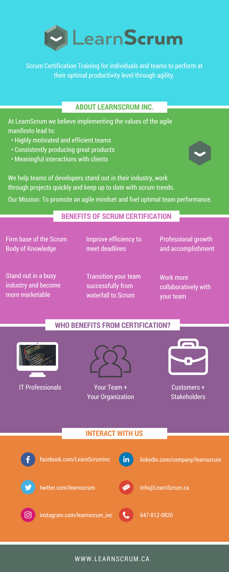 LearnScrum Info Sheet.png