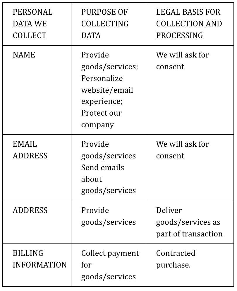 smallseed_policies_data collection table