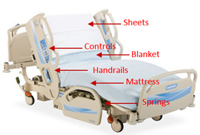 Hospital-Bed-Surfaces.jpg