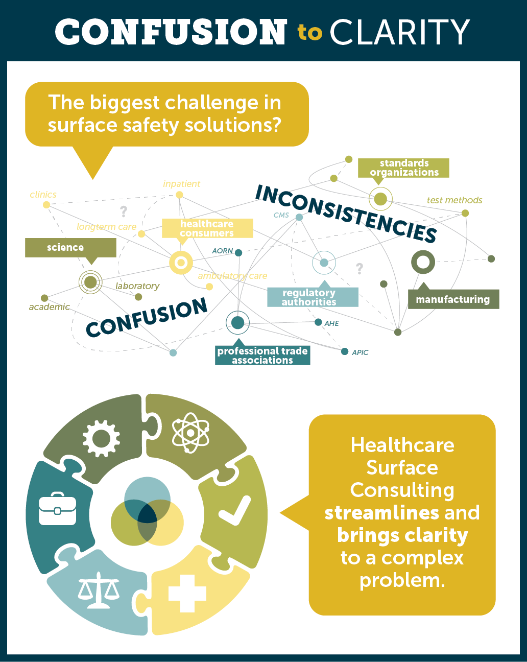 HSC Infographic - Confusion to Clarity.png