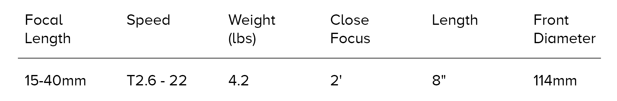 15-40-Specs.png