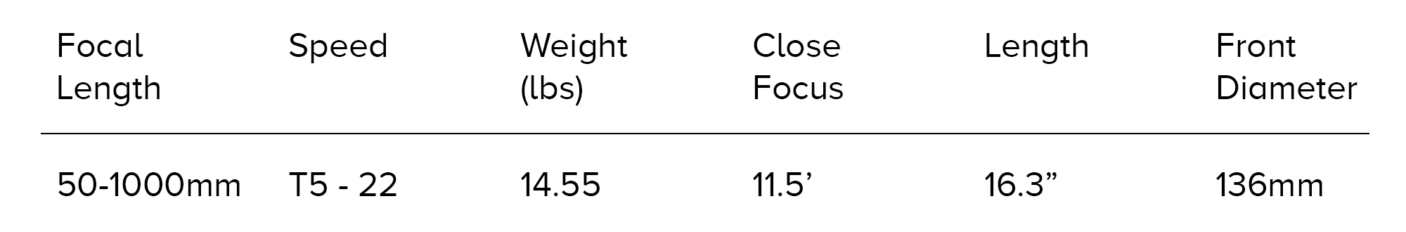 Canon-50-1000-Specs.png