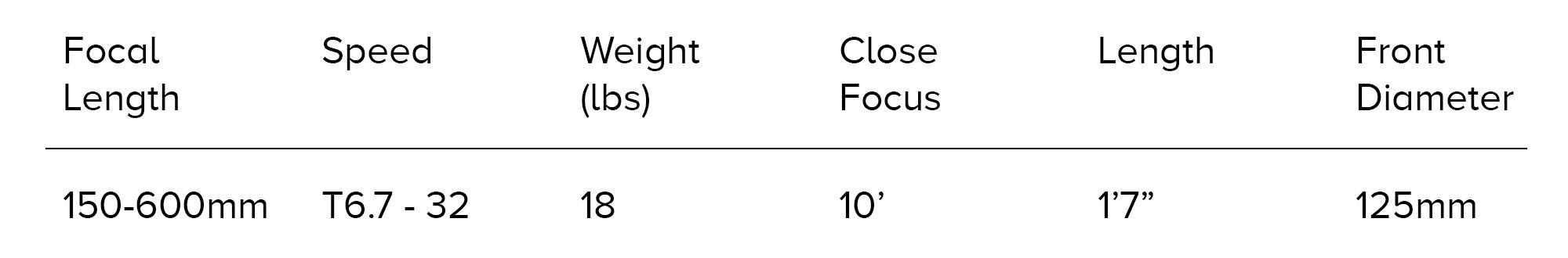 Century-150-600-Specs.png