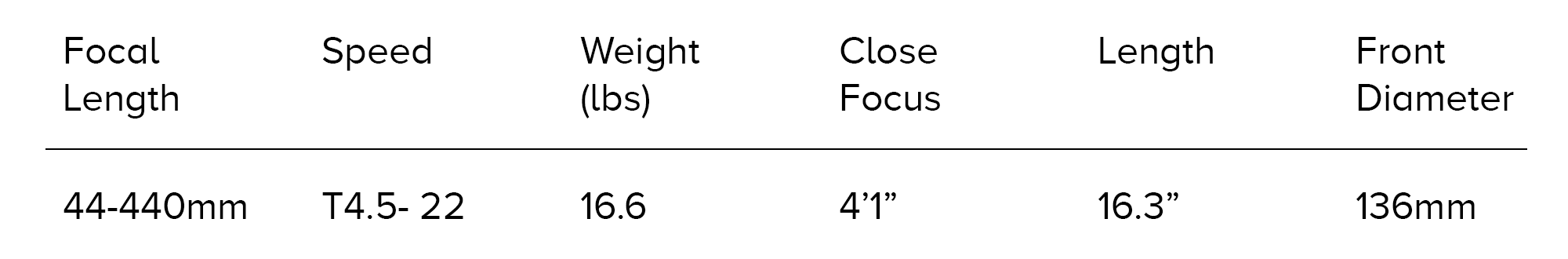 Ang-44-440-Anamorphic-Specs.png