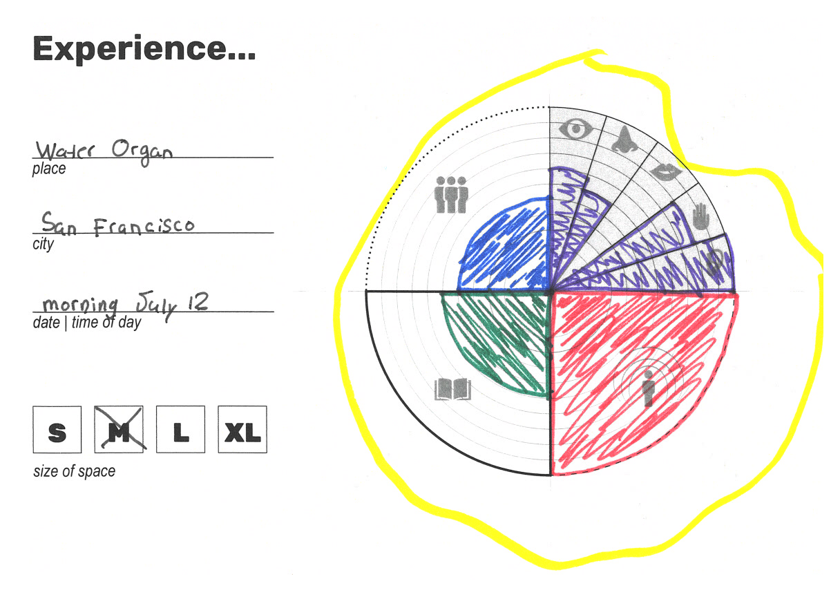 Nathan's Experience Card Front