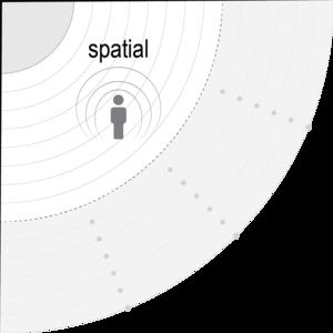 Spatial.png