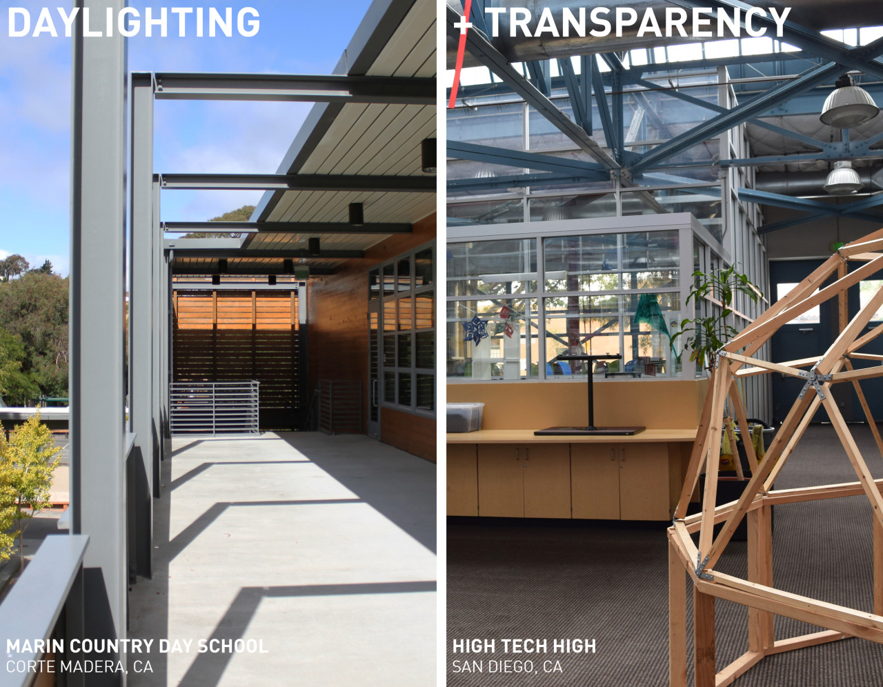 Future of Learning | Daylight + Transparency   Two successful educational environments that were toured for the Future of Learning project were Marin Country Day School and High Tech High. A shared philosophy of both schools was that of transparency, both literal and metaphorical. The term transparency means a level of openness and visibility within the learning environment and between programmatic elements and the outdoors, as well as, the infiltration of daylight. Transparency allows for the exchange of not only views from inside to outside, but also information and ideas.     …to visit full article