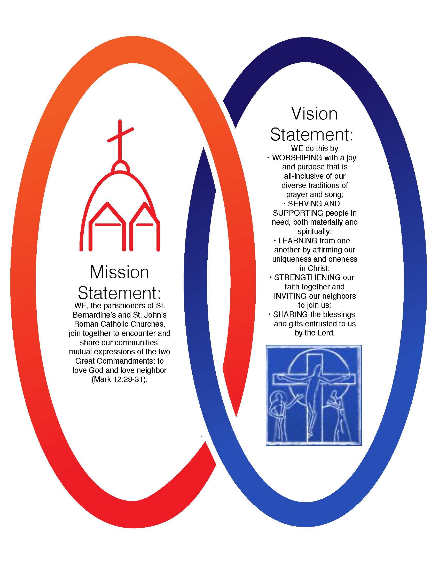 SISTER PARISH MISSION STATEMENT.jpg