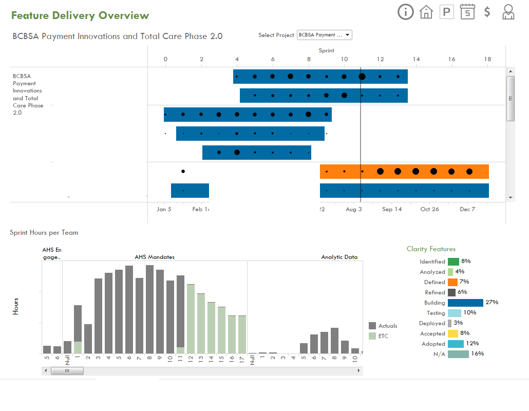 Schedule View:  Feature delivery schedules can be filtered by project or by feature type.