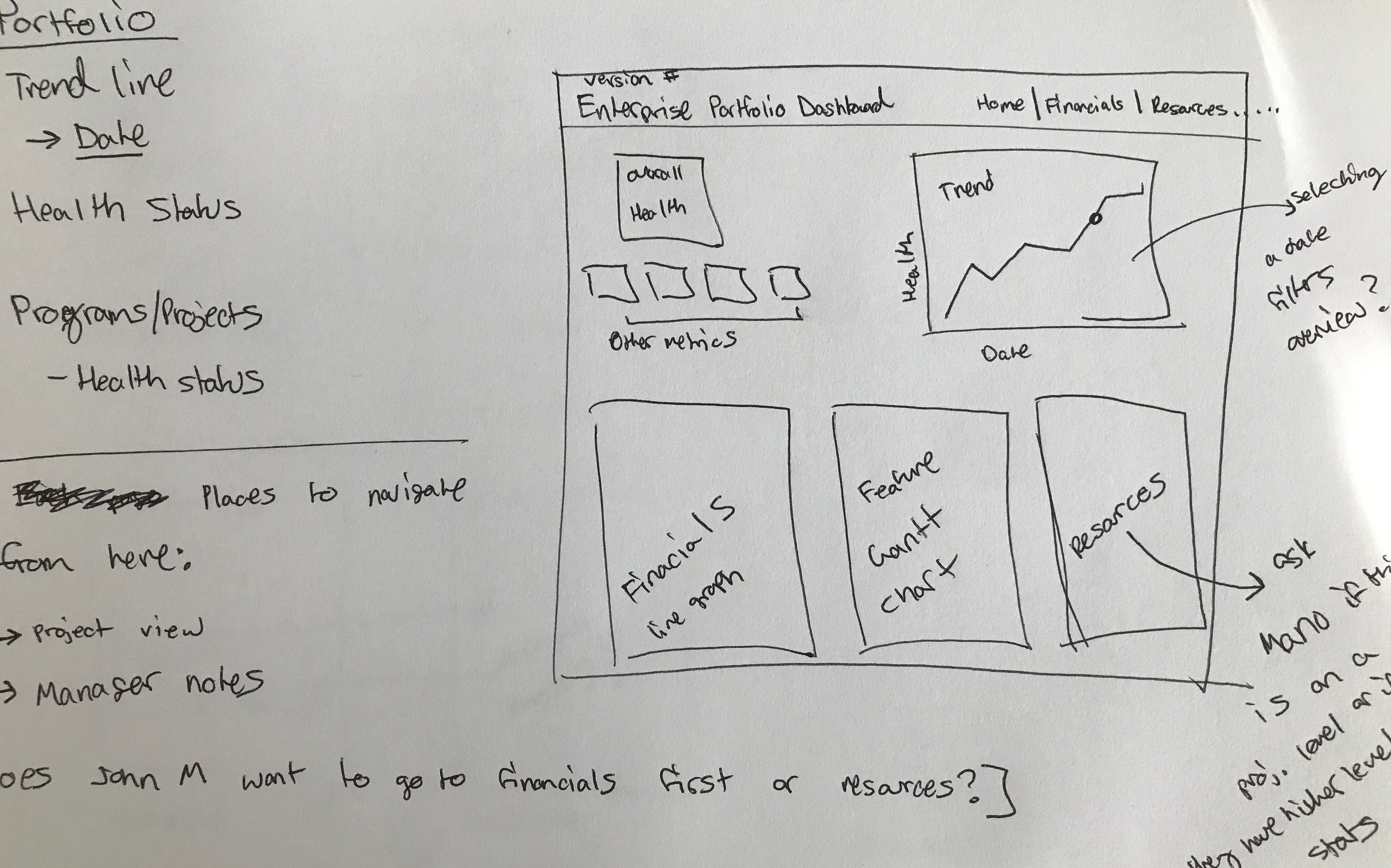 Mapping out the data visualizations on the Portfolio page