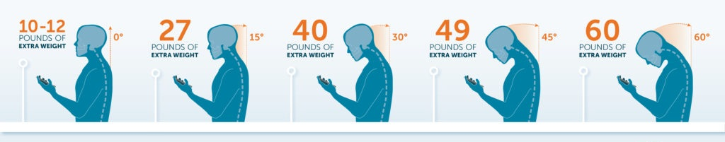 Text-Neck-Back-to-School-Infographic-Aug16-1024x271+%281%29.jpg