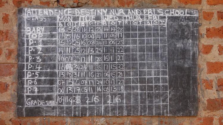 Ugandan school attendance records