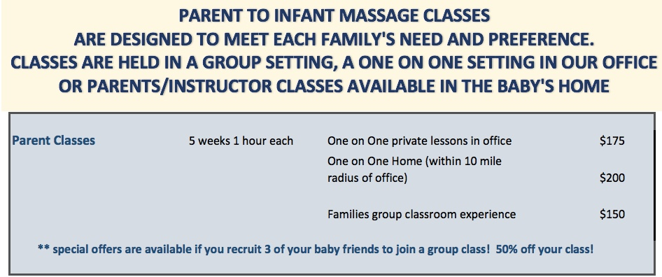 Parent class schedules are determined by parent and infant most available times.