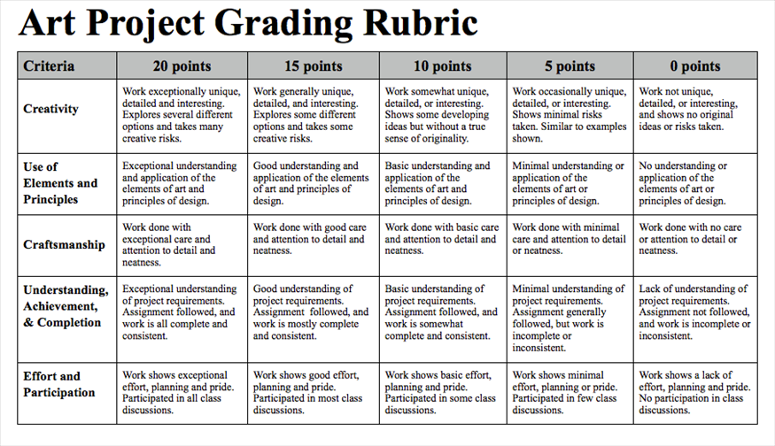 art rubric.png