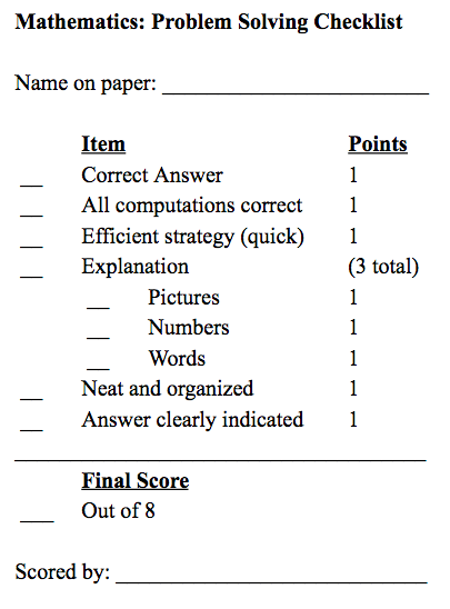 Problem-Solving Checklist to work toward the 24-Point Rubric.Click to enlarge.