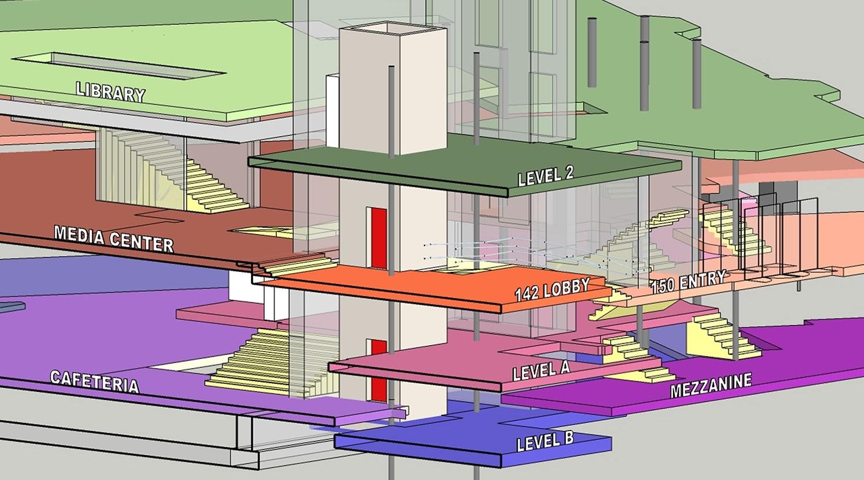 Elevator addition diagram