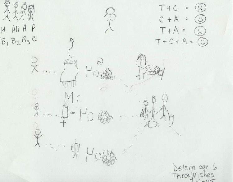 By this next story, Delenn starts using DJ's techniques of symbolizing instead of drawing or spelling completely, and finding ways to show ideas abstractly. She asks me to help her get started with the Three Wishes.  She drew the figures in the corner, I wrote the abbreviations for Hassan, Ali, Ahmed and the Princess for her. We used an alternate symbol idea s well, Brother 1,2, & 3 and C for cousin (I had to explain the marrying of a cousin idea!). Then, she took off from there. She drew the paths of all three brothers, what they bought, how much the paid. She drew the purses of gold, but then said, how will someone know they are gold? Oh, I'll put a G on them (she reverses letter and numbers a lot, so if you look, there's a backward G there).