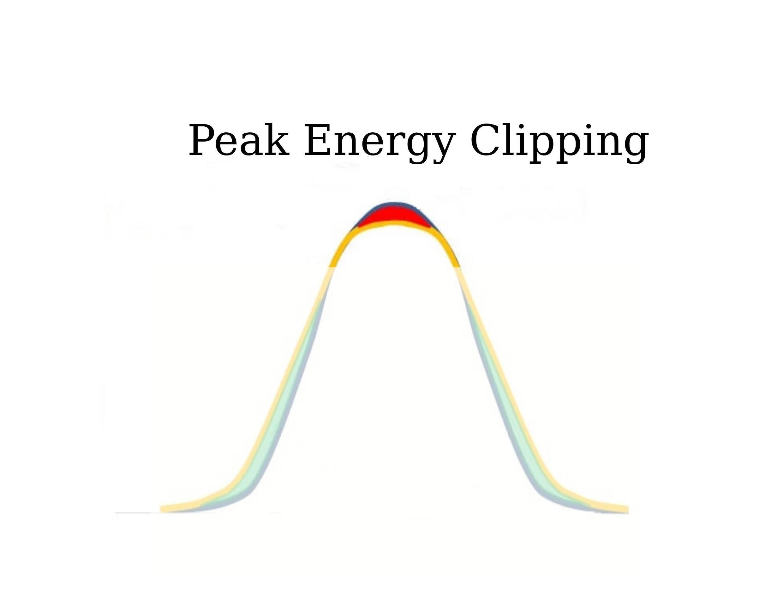 Overclocking_Clipping.jpg