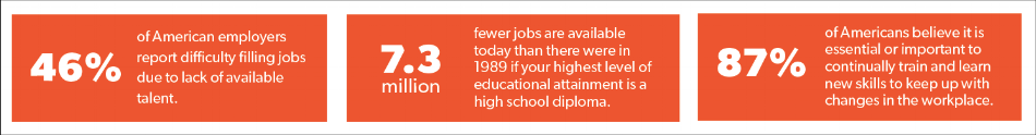 Workforce problem stats 2.png