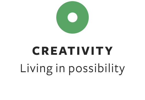 creativity is living in possibility