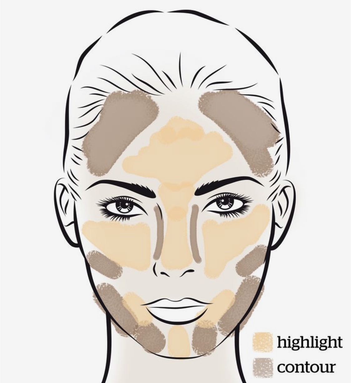 Step 2 - Determine my face shape ✅
