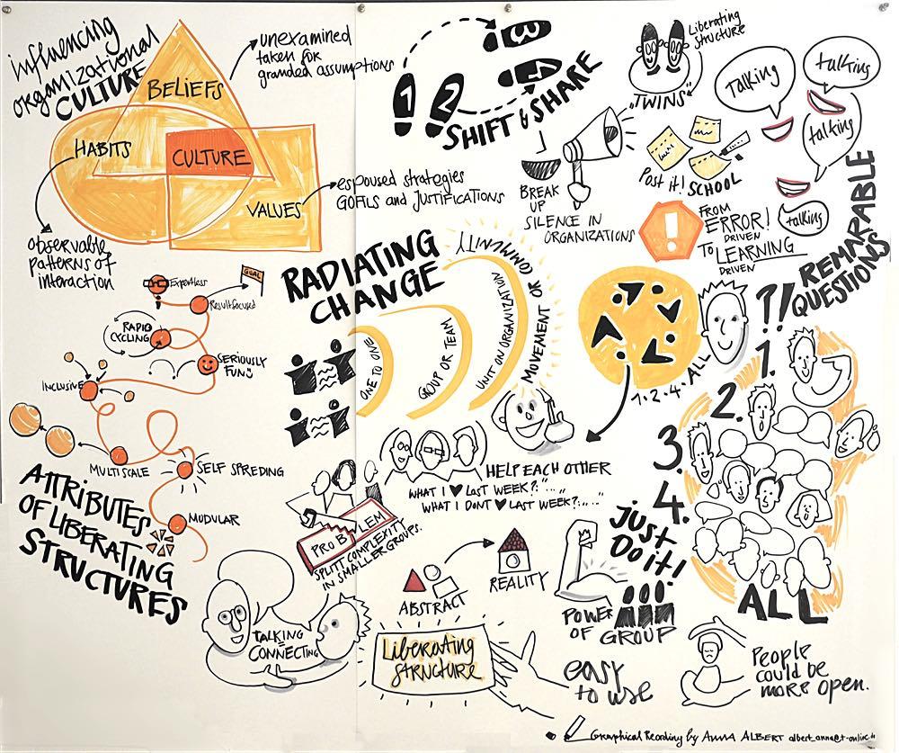 Graphical Recorder: Anna Albert /  albert_anna@t-online.de  /  https://albert-anna.tumblr.com/
