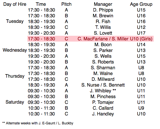 U6's -Saturday 9.30 - 10.30am - on the grass pitches -Matt Urch    U7's -Saturday 9.30 - 10.30am - on the grass pitches - Manger - Dave Saddington