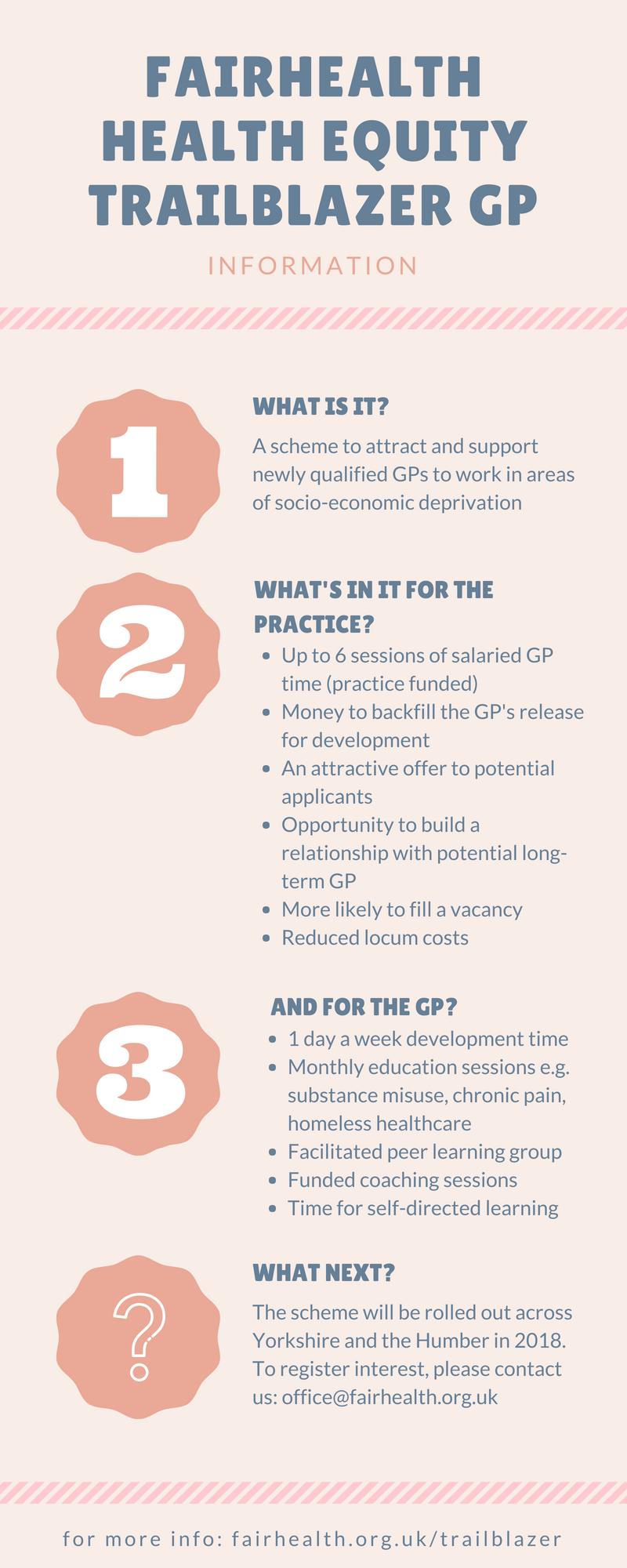 Trailblazer general infographic.png