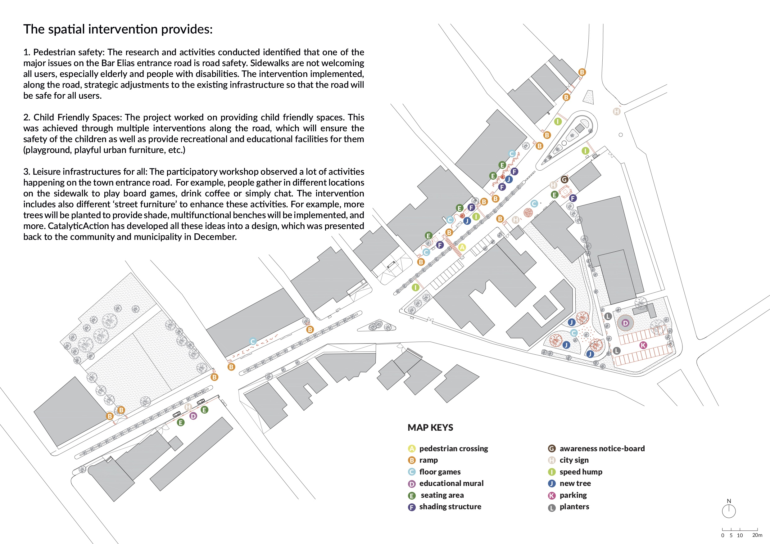 (c) CatalyticAction - Overview Map