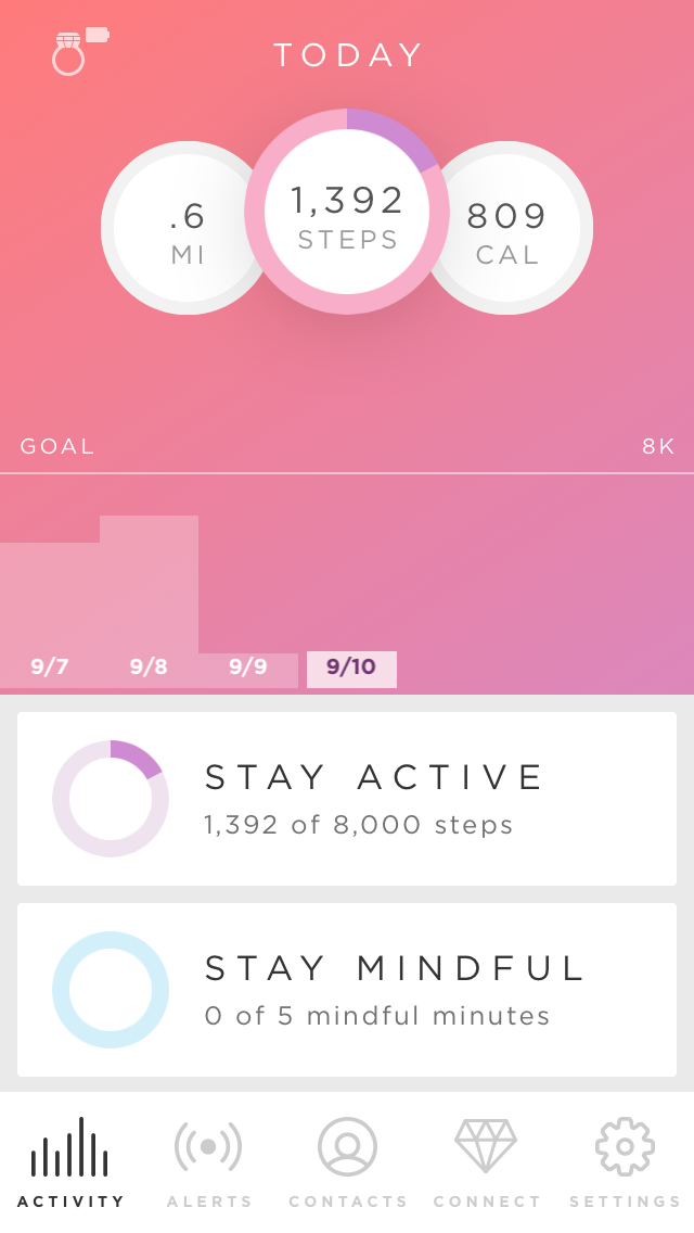 The Ringly fitness interface.