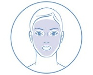 skin-types-vector-id613247452.jpg