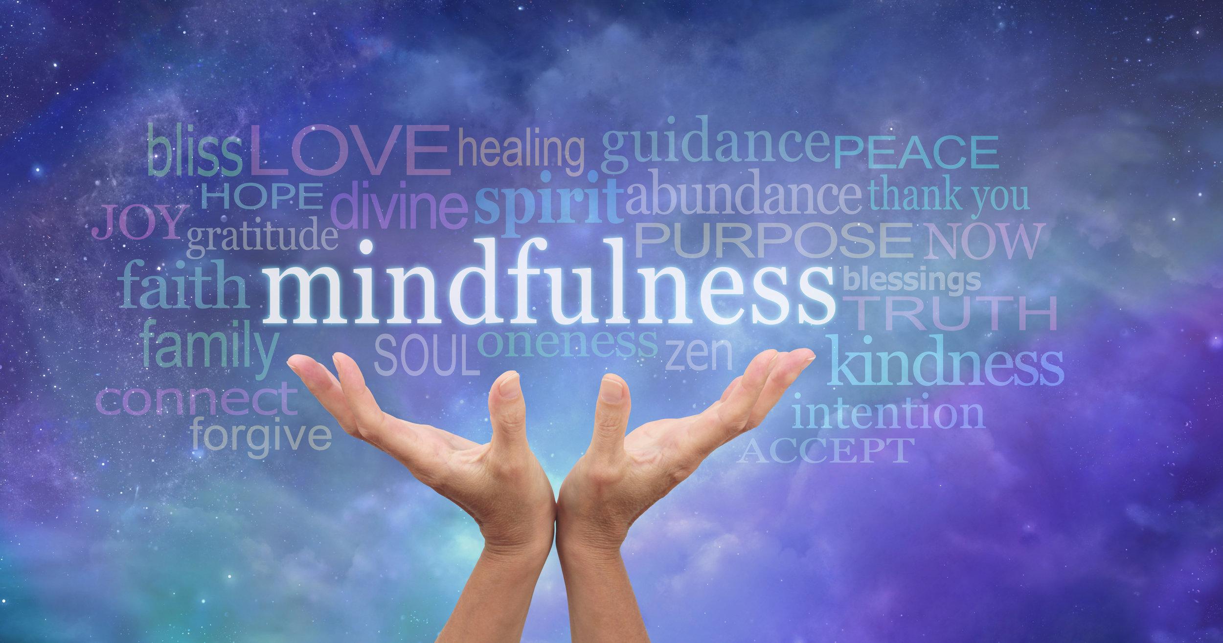 Mindfulness WordMap.jpg