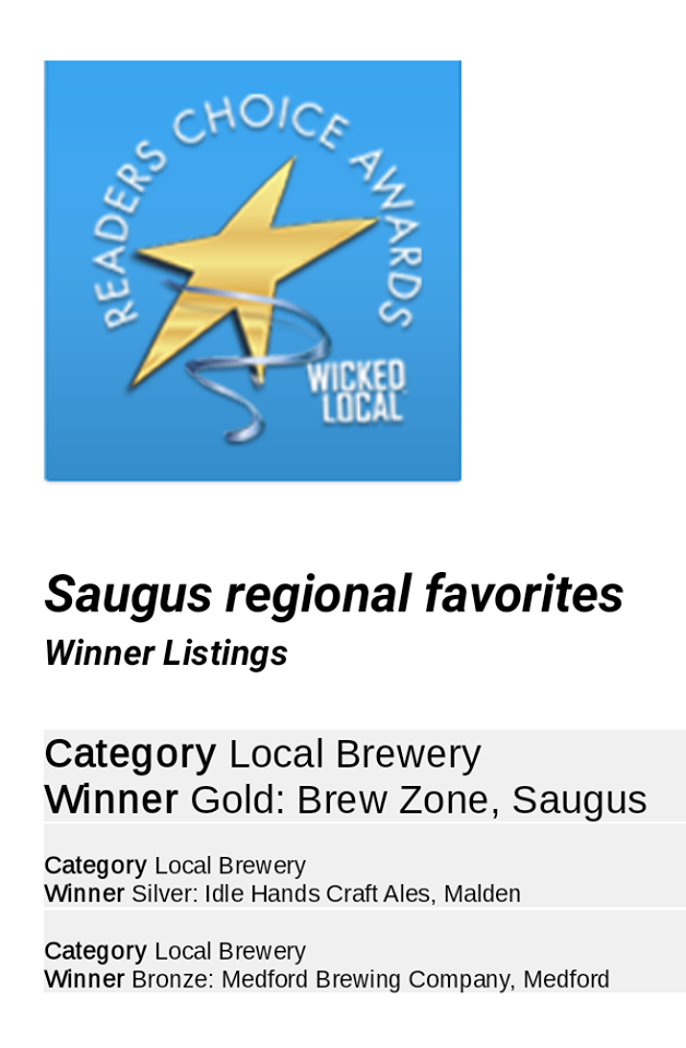 Thank you Wicked Local Saugus! - We appreciate your votes and are honored to be named The Saugus Regional Favorite Local Brewery!The best brew is a brew made by YOU! Thank you for your support.