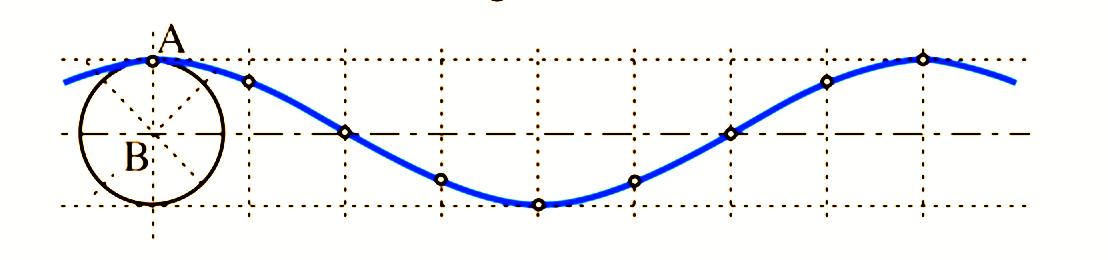 sine wave.png