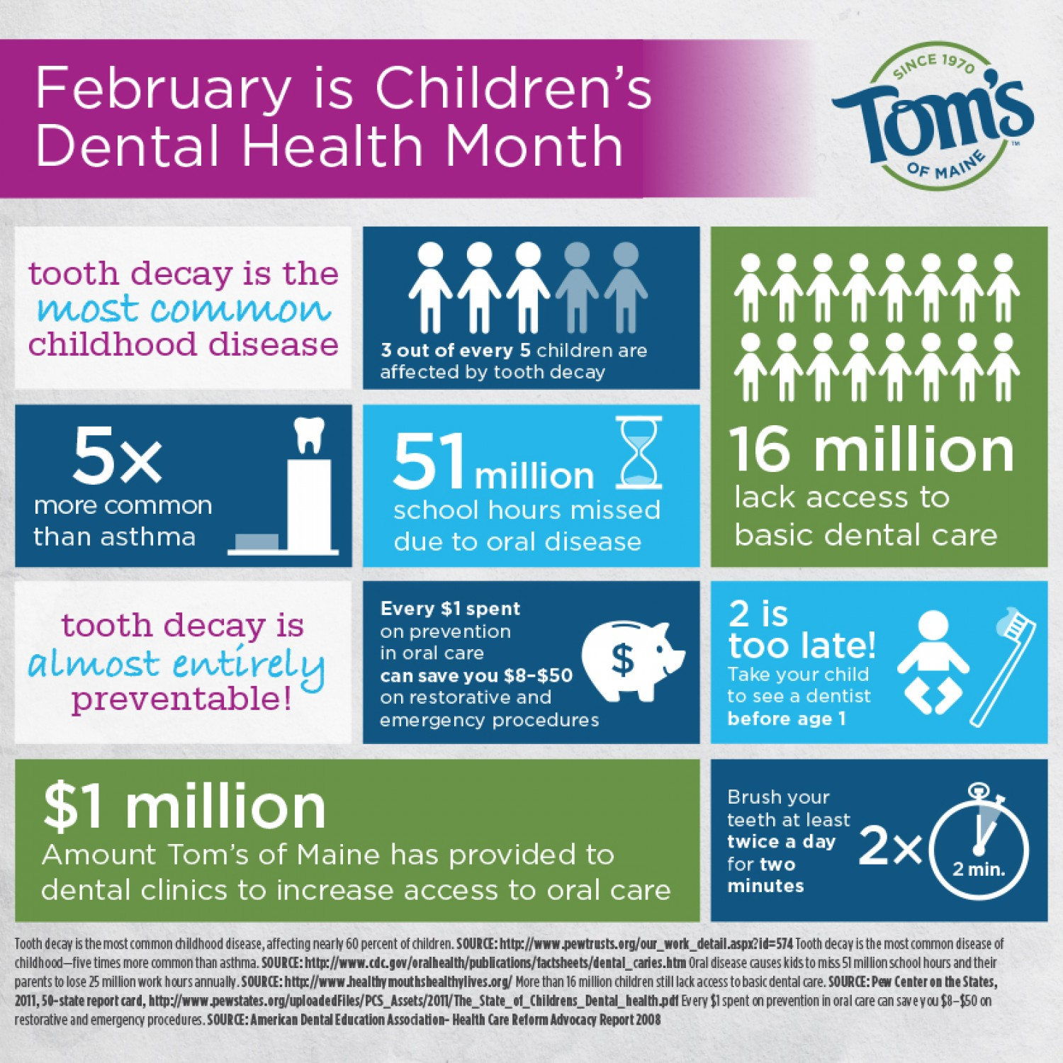 february-is-childrens-dental-health-month_5123f98486d52_w1500.jpg